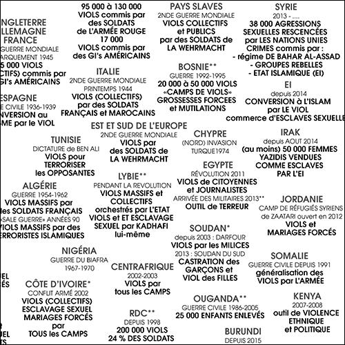 Cartographie du viol comme arme de guerre, dans le monde, aux XXe et XXI siècles