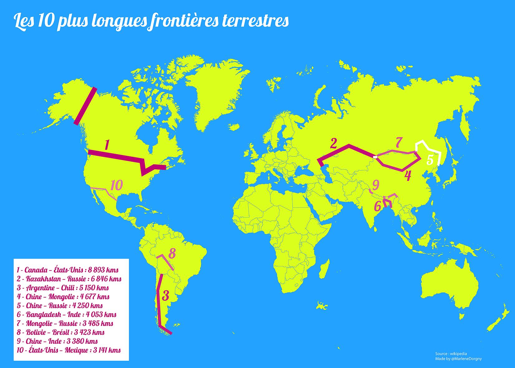Cartographie monde des dix plus longues frontières mondiales