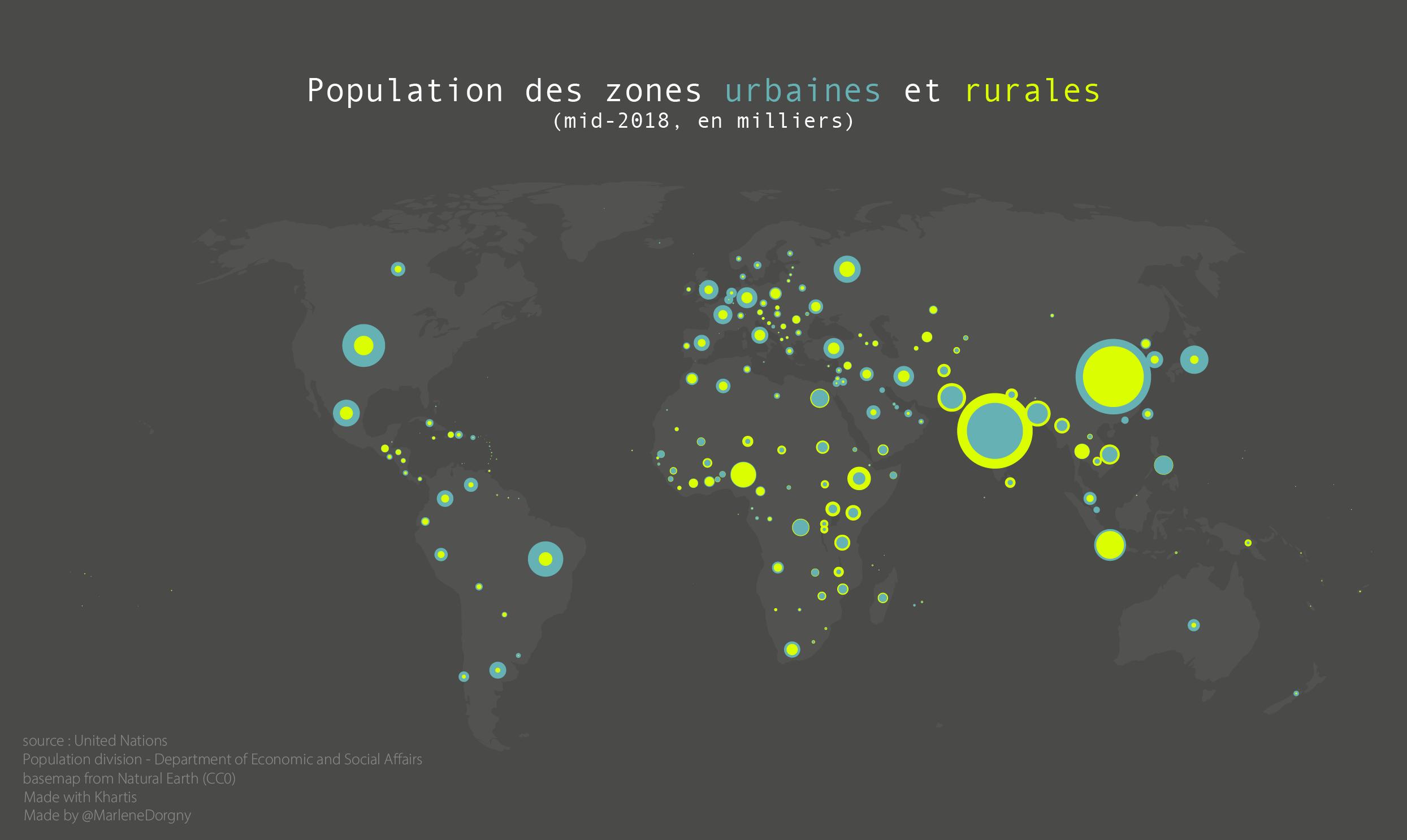 Cartographie de la répartition de la population rurale urbaine dans le monde